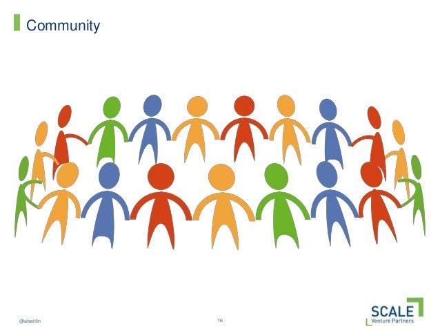 16@atseitlin Community