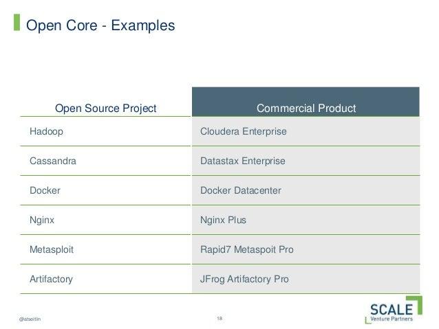 18@atseitlin Open Core - Examples Open Source Project Hadoop Cassandra Docker Nginx Metasploit Artifactory Commercial Prod...