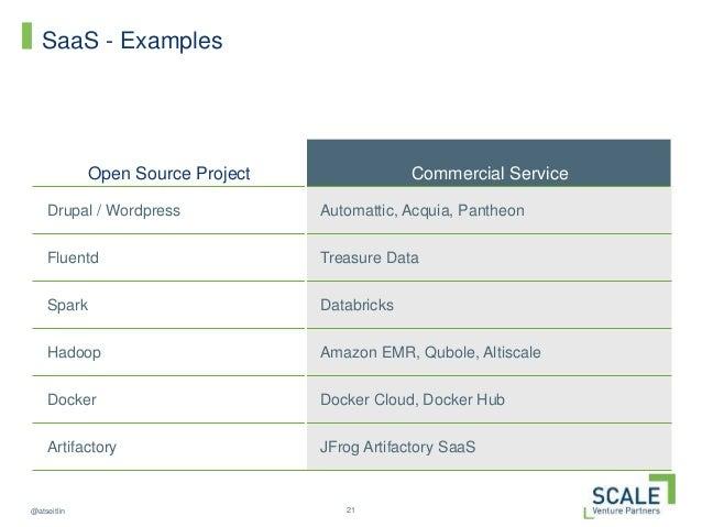 21@atseitlin SaaS - Examples Open Source Project Drupal / Wordpress Fluentd Spark Hadoop Docker Artifactory Commercial Ser...