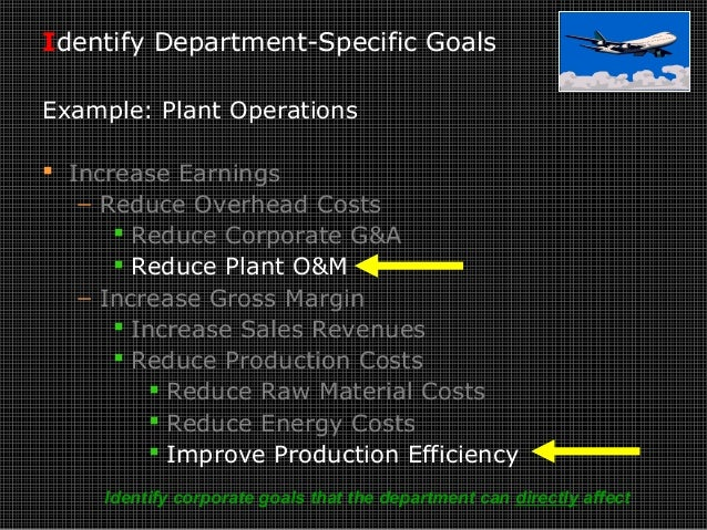Identify Department-Specific Goals Example: Plant Operations  Increase Earnings − Reduce Overhead Costs  Reduce Corporat...