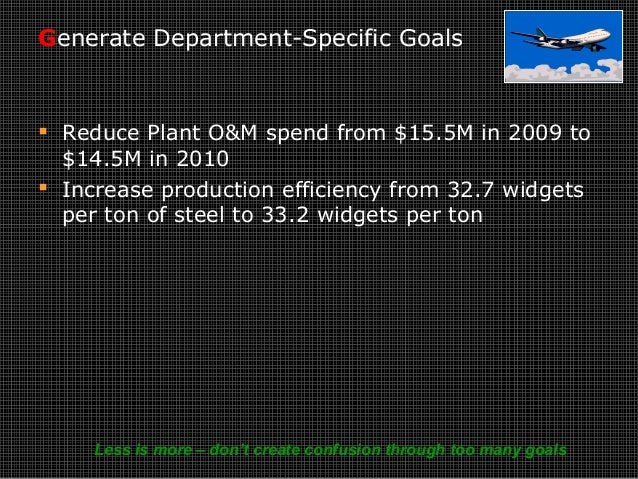 Generate Department-Specific Goals  Reduce Plant O&M spend from $15.5M in 2009 to $14.5M in 2010  Increase production ef...