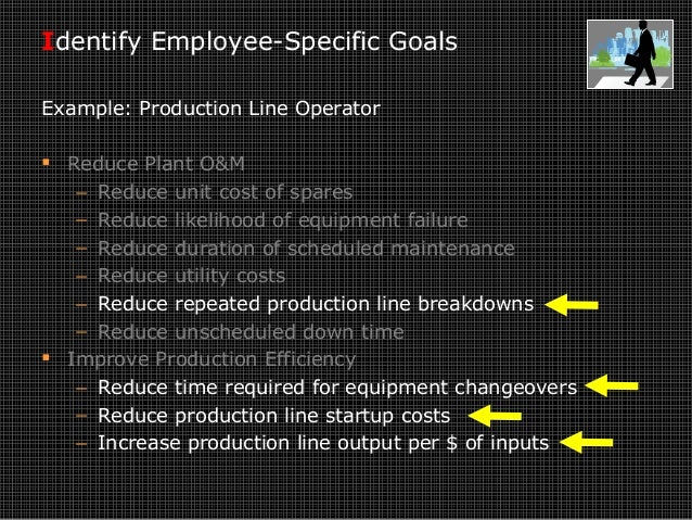 Identify Employee-Specific Goals Example: Production Line Operator  Reduce Plant O&M − Reduce unit cost of spares − Reduc...