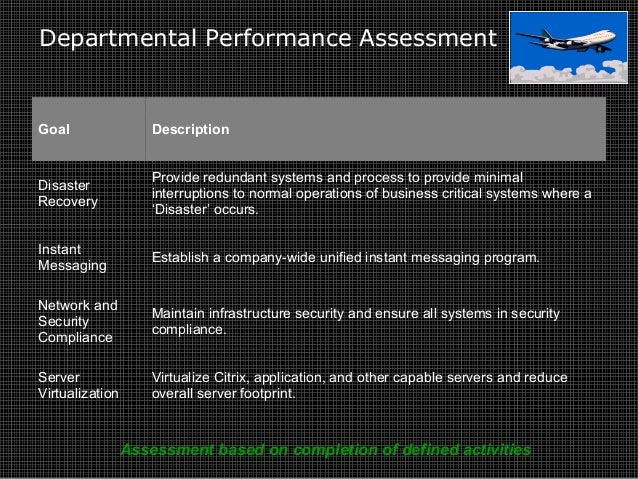 Departmental Performance Assessment Goal Description Disaster Recovery Provide redundant systems and process to provide mi...