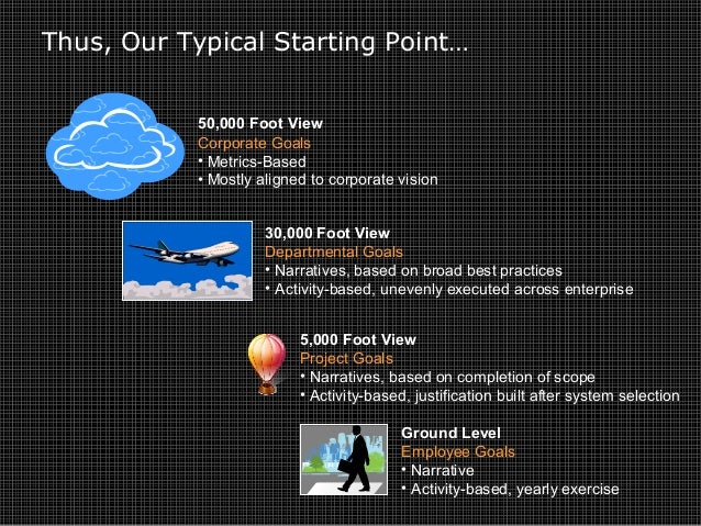 Thus, Our Typical Starting Point… 50,000 Foot View Corporate Goals • Metrics-Based • Mostly aligned to corporate vision 30...