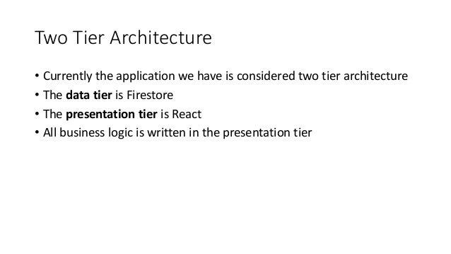 Building a Google Cloud Firestore API with dotnet core