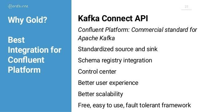 Why Build an Apache Kafka® Connector