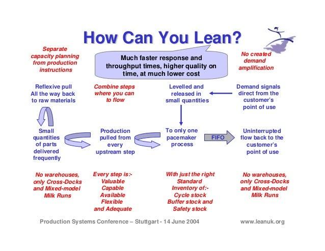 Building a Lean Management System