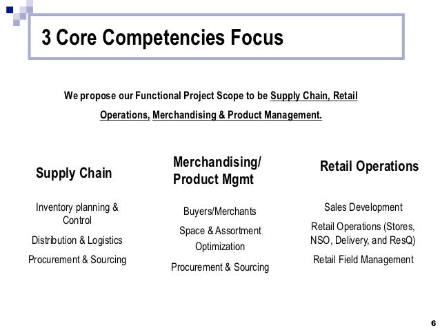 what are crocs core competencies