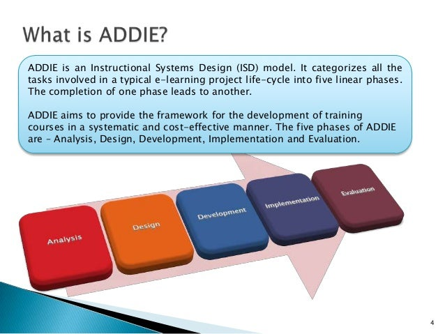 Addie An Instructional Systems Design Model