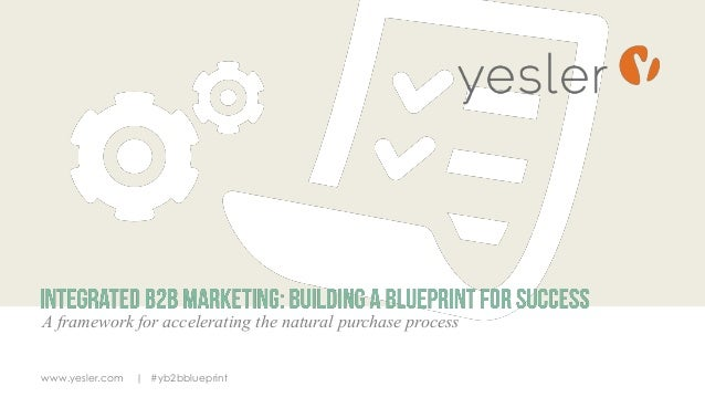 www.yesler.com | #yb2bblueprintA framework for accelerating the natural purchase process