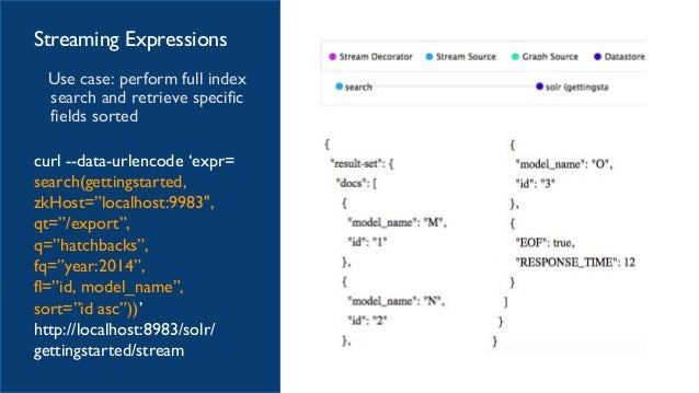 Building Analytics Applications with Streaming Expressions in Apache …