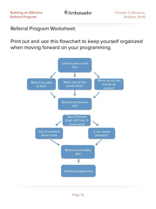 Building an effective referral program