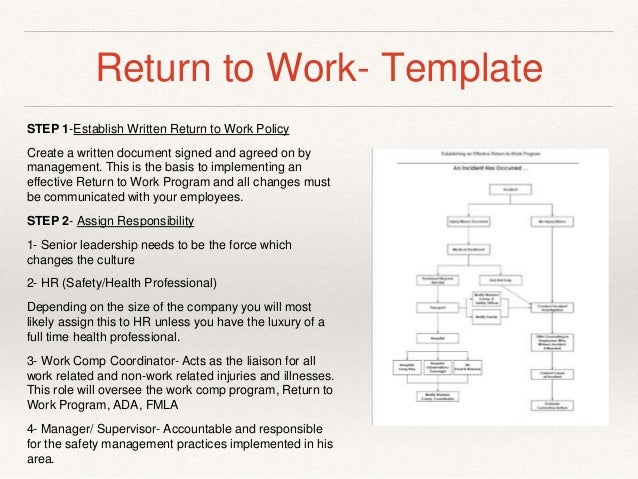 return to work template