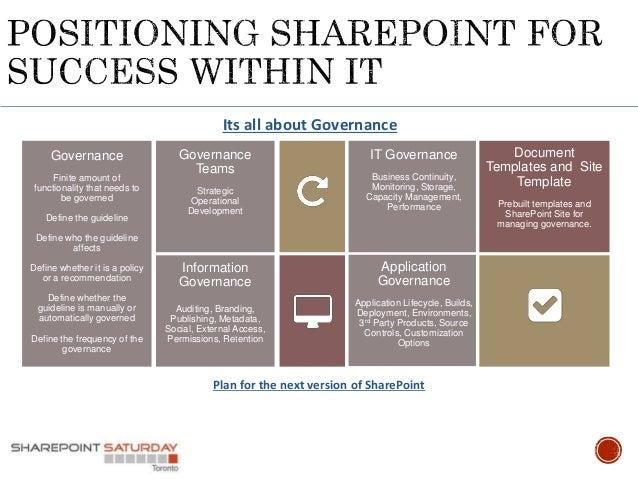 Building an effective sharepoint team