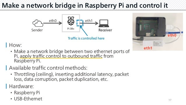 Building a network emulator application with raspberry pi