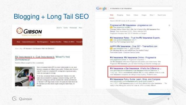 Blogging + Long Tail SEO 9