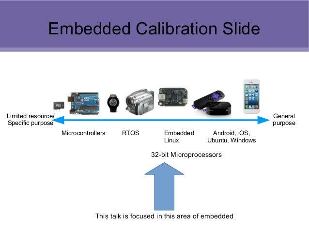 Building a Network IP Camera using Erlang Slide 3