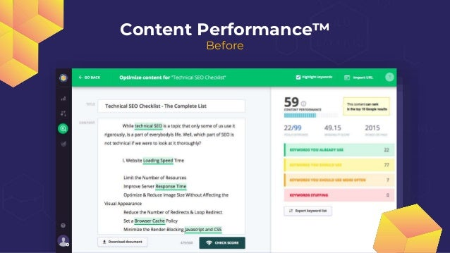 Content Performance™ After