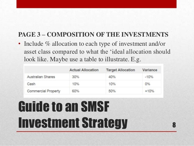Smsf investment strategy update investment analysis and portfolio management chapter 10 ppta
