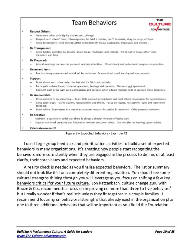 Figure 8 – Expected Behaviors - Example #2    I used large group feedback and prioritization activities to build a set of ...