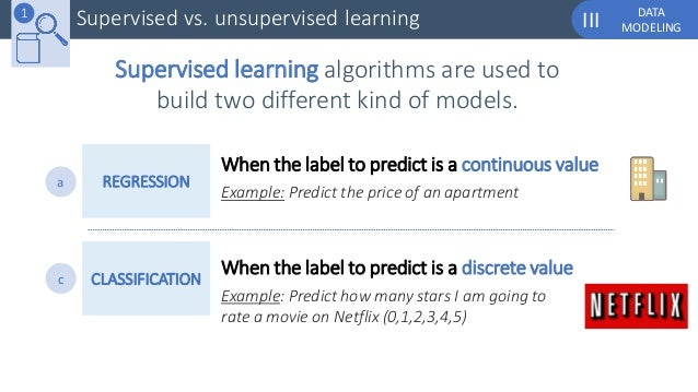 Building a performing Machine Learning model from A to Z