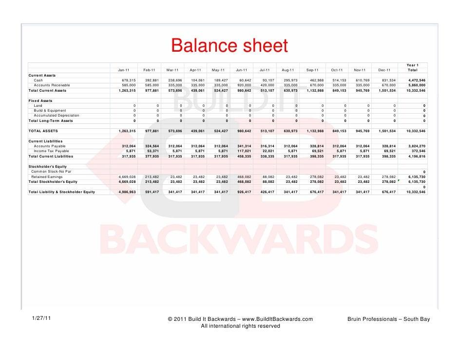 Balance sheet                                                                                                             ...