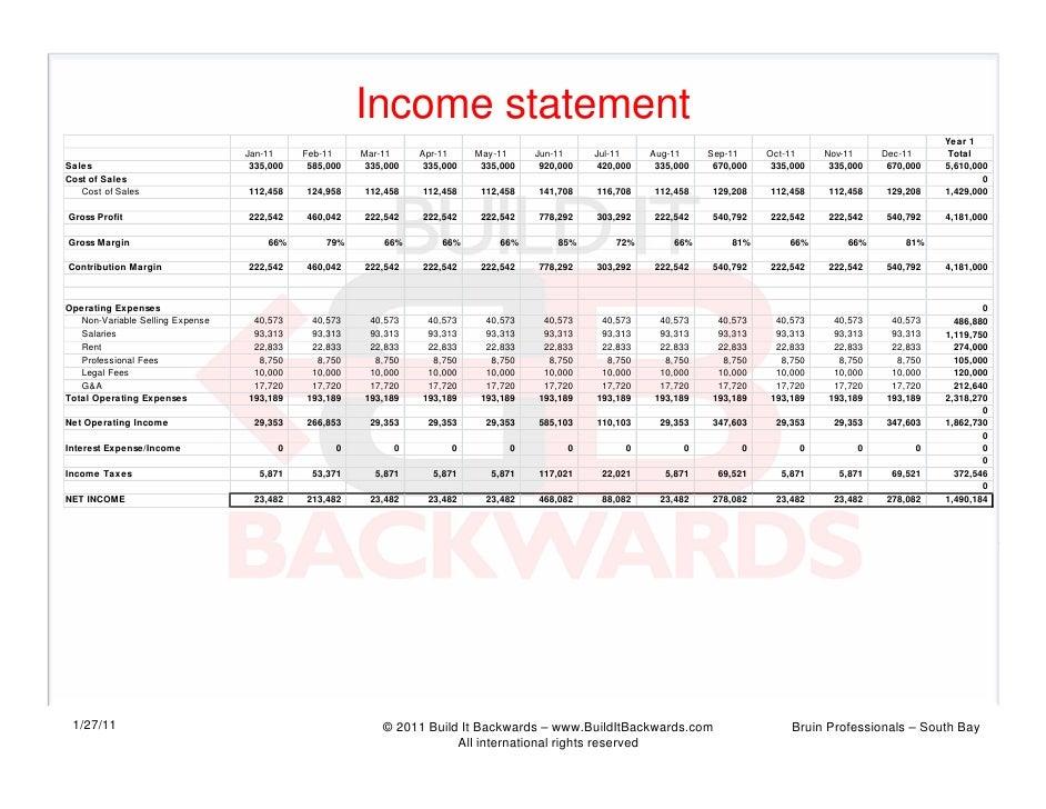 Income statement                                                                                                          ...
