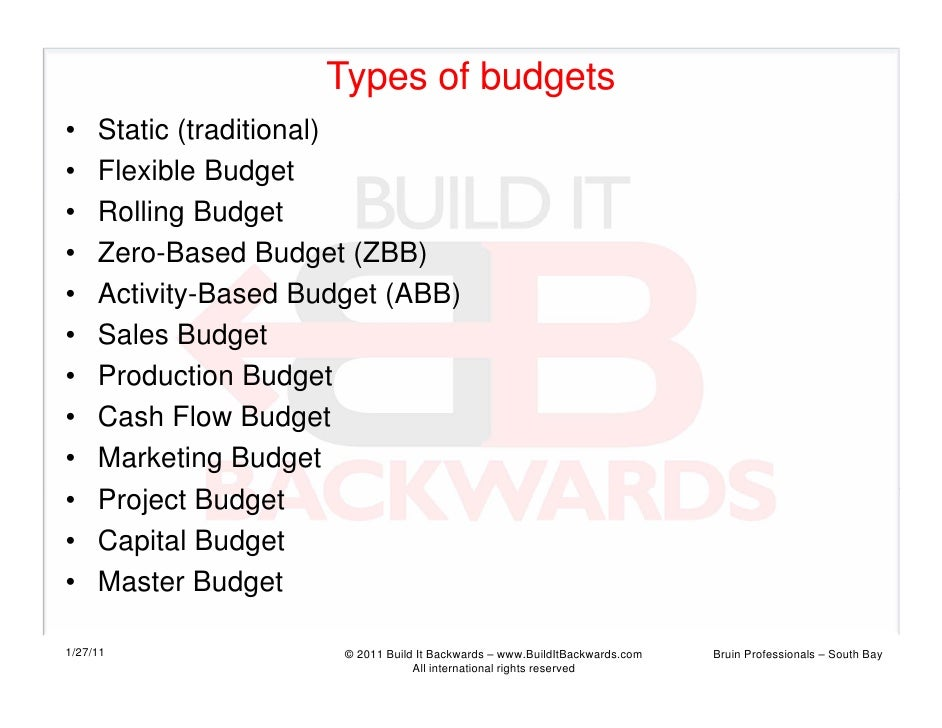 Types of budgets•    Static (traditional)•    Flexible Budget•    Rolling Budget•    Zero-Based Budget (ZBB)•    Activity-...