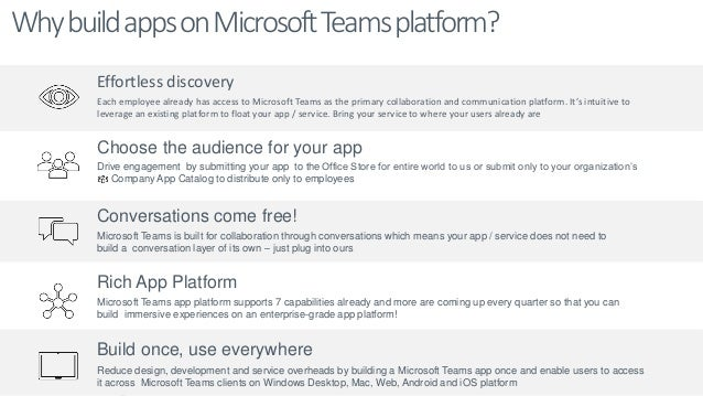 Building apps using azure for microsoft teams