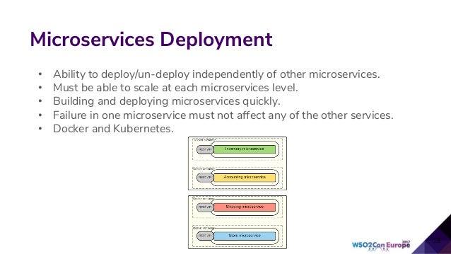 Microservices For Enterprises