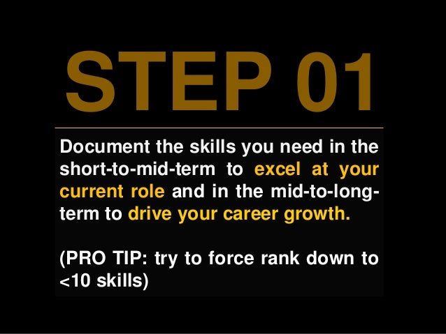 STEP 01 Document the skills you need in the short-to-mid-term to excel at your current role and in the mid-to-long- term t...