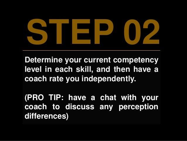 Career plan de tony astro veteran counselor entrepreneur for Rate your builder
