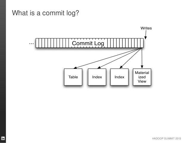 HADOOP SUMMIT 2013 What is a commit log?