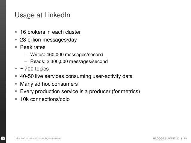 HADOOP SUMMIT 2013 Usage at LinkedIn  16 brokers in each cluster  28 billion messages/day  Peak rates – Writes: 460,000...