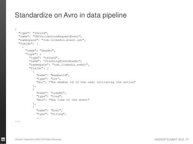 """HADOOP SUMMIT 2013 Standardize on Avro in data pipeline LinkedIn Corporation ©2013 All Rights Reserved 22 { """"type"""": """"recor..."""