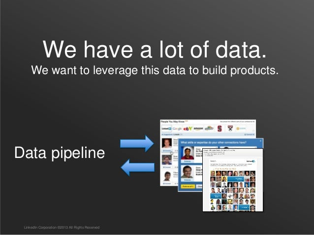 LinkedIn Corporation ©2013 All Rights Reserved We have a lot of data. We want to leverage this data to build products. Dat...