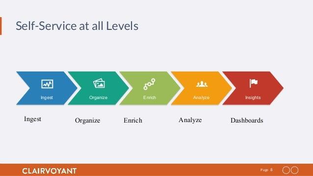 building a self service analytics platform on hadoop