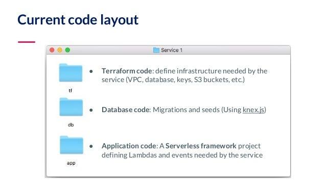 Building a serverless company on AWS lambda and Serverless framework