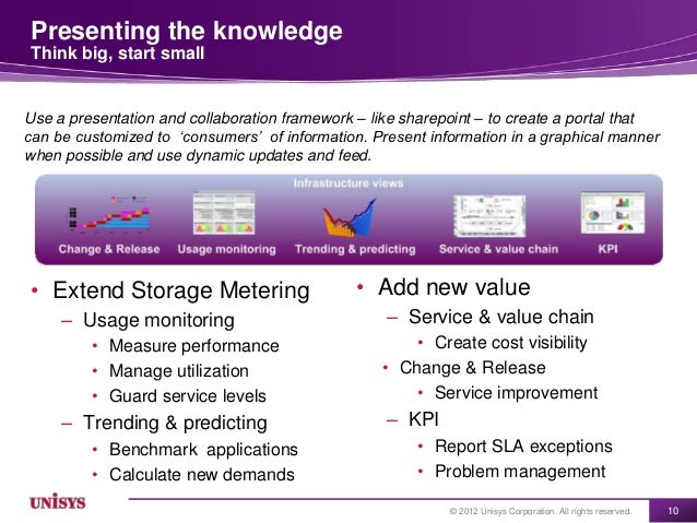 Presenting the knowledgeThink big, start smallUse a presentation and collaboration framework – like sharepoint – to create...