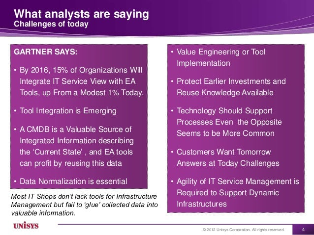 What analysts are sayingChallenges of todayGARTNER SAYS:                                       • Value Engineering or Tool...