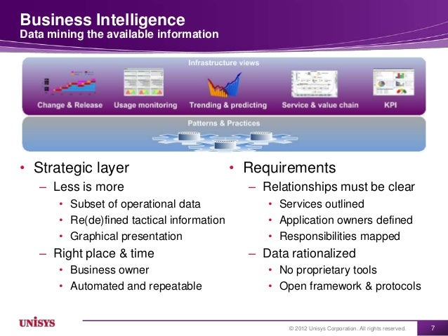 Business IntelligenceData mining the available information• Strategic layer                           • Requirements   – L...