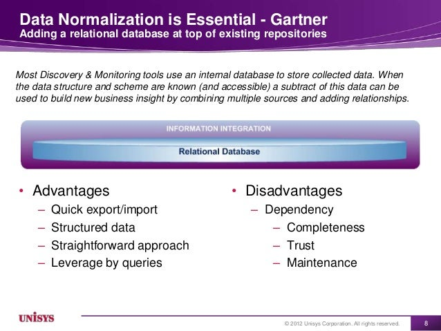 Data Normalization is Essential - GartnerAdding a relational database at top of existing repositoriesMost Discovery & Moni...