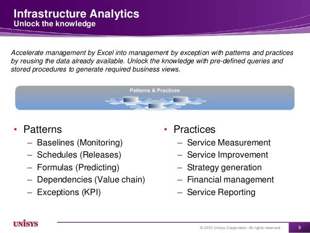 Infrastructure AnalyticsUnlock the knowledgeAccelerate management by Excel into management by exception with patterns and ...