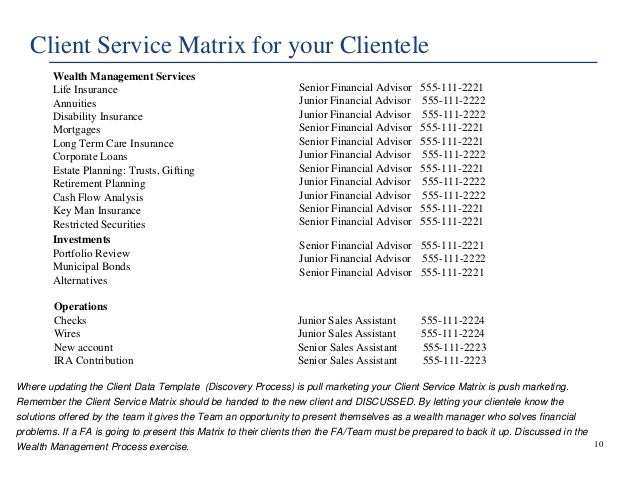 Building a financial advisor 39 s service matrix for Service matrix template