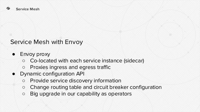 Service Mesh ● Envoy proxy ○ Co-located with each service instance (sidecar) ○ Proxies ingress and egress traffic ● Dynami...