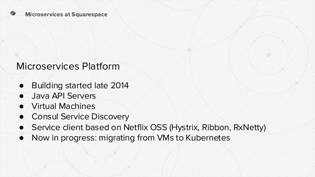 Microservices at Squarespace ● Building started late 2014 ● Java API Servers ● Virtual Machines ● Consul Service Discovery...
