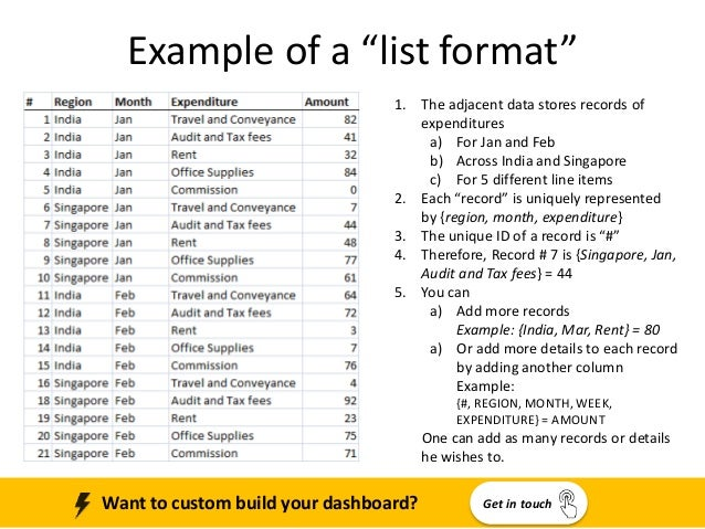 Excel formulas in hindi : End of unit test science catalyst