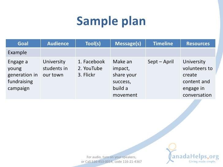 Building A Social Media Plan