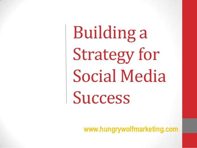 Building a Strategy for Social Media Success www.hungrywolfmarketing.com