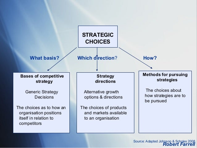 the characteristics of aimlessness and the strategy for pursuing a single goal What are the four major types of competitive strategies by dani arbuckle related articles four generic strategy alternatives for marketing what are the five eras.